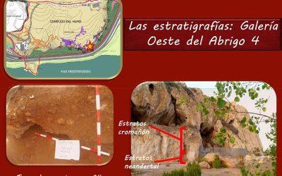 Yacimientos de las Cuevas de La Araña